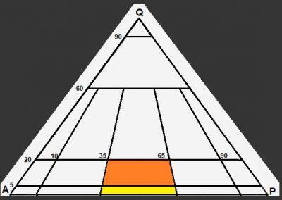 12. Monzonieten = geel. Kwarts-Monzonieten = Oranje.